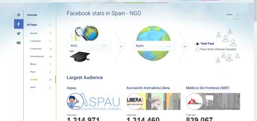 aspau_socialbakers1