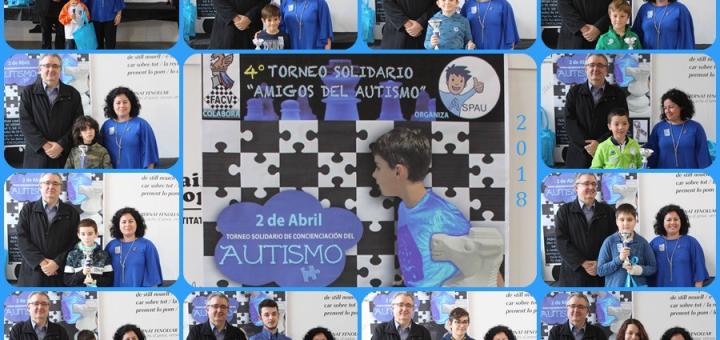 chess 2018 cabecera2